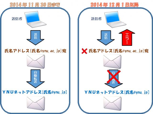 add_haishi1